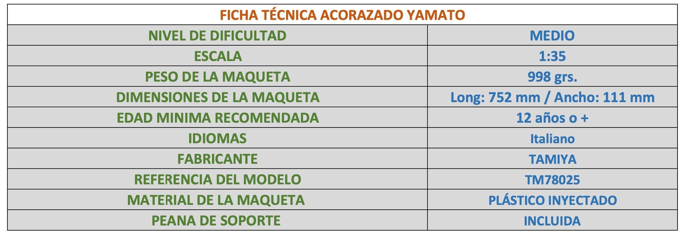 FICHA TECNICA ACORAZADO YAMATO