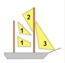 Arboladura de un velero de modelismo naval