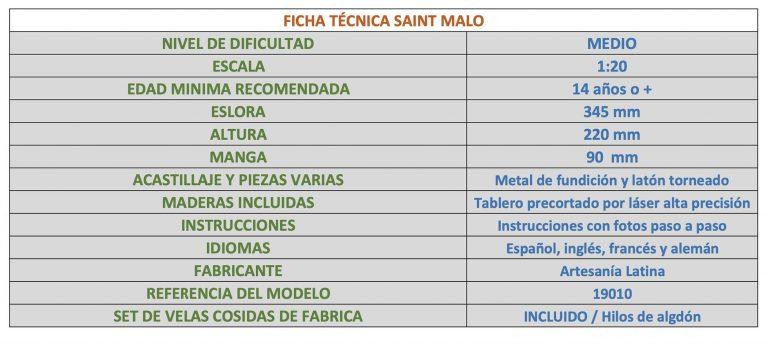 FICHA TECNICA SAINT MALO