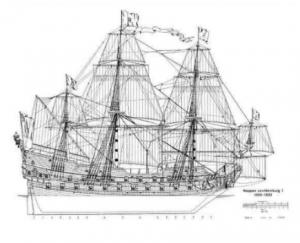 planos de modelismo naval