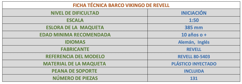 FICHA TECNICA BARCO VIKINGO REVELL