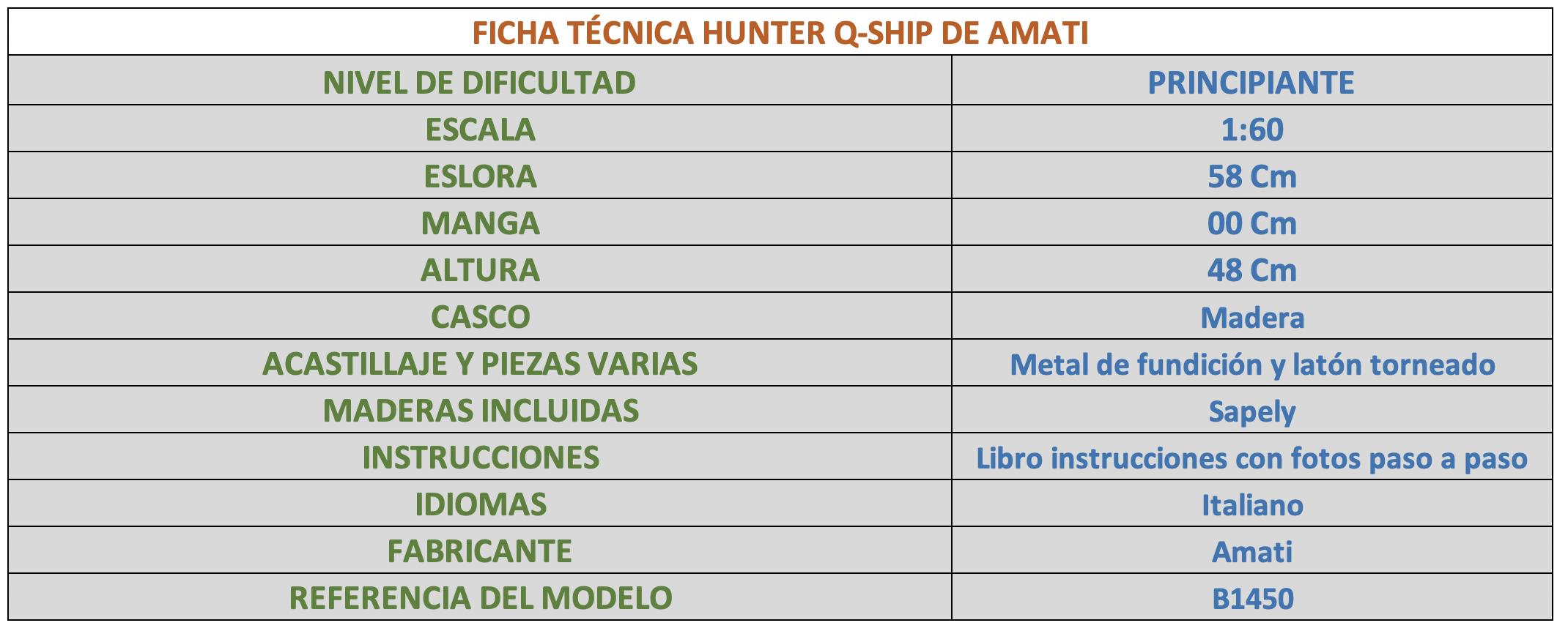 FICHA TECNICA HUNTER